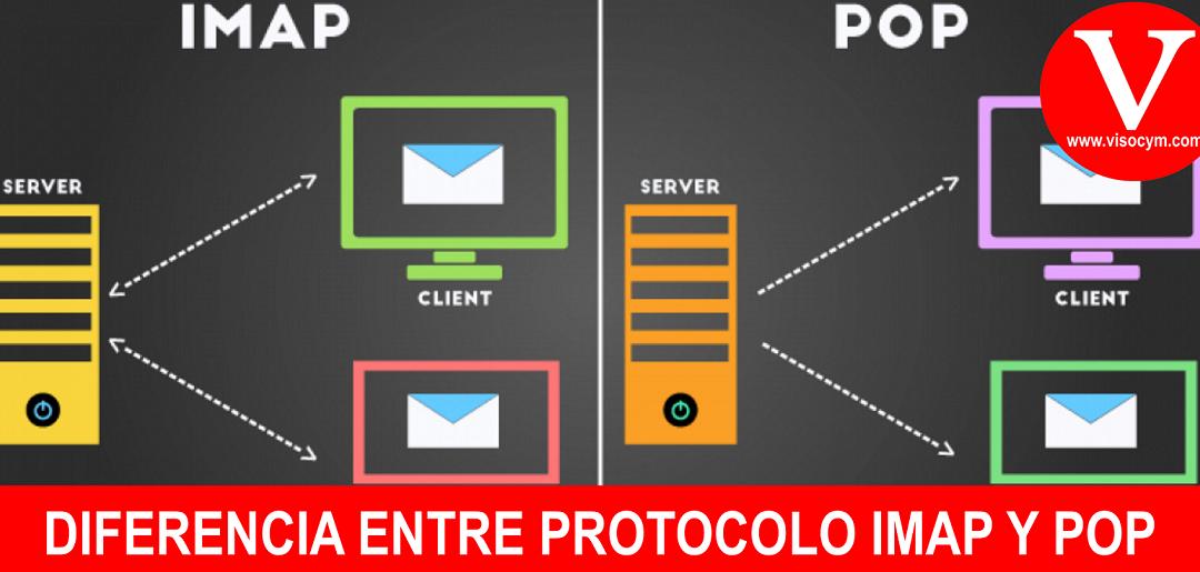 Que Protocolo de correo utilizar IMAP o POP3